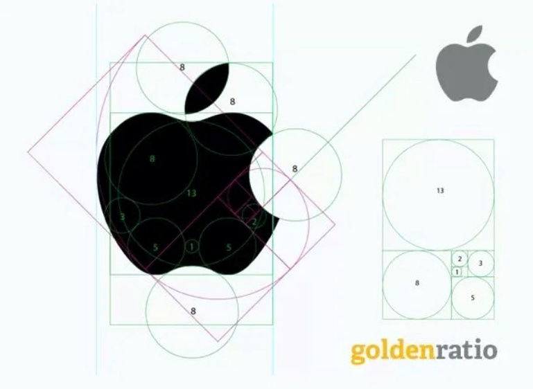 Golden Spiral in APPLE